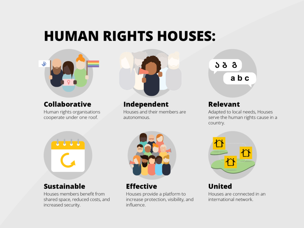 Human Rights Houses: collaborative, independent, relevant, sustainable, united