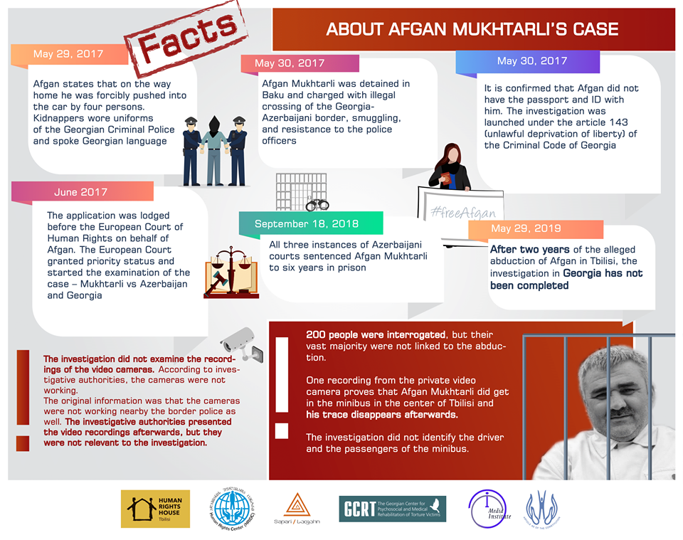 Afghan Mukhtarli's case. Copyright Human Rights House Tbilisi